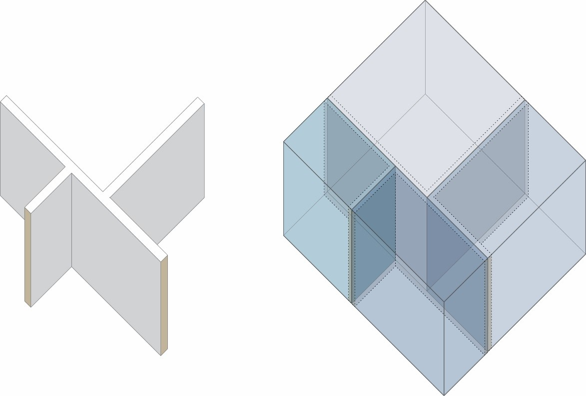 Model of architectural partitions vs thermal zones
